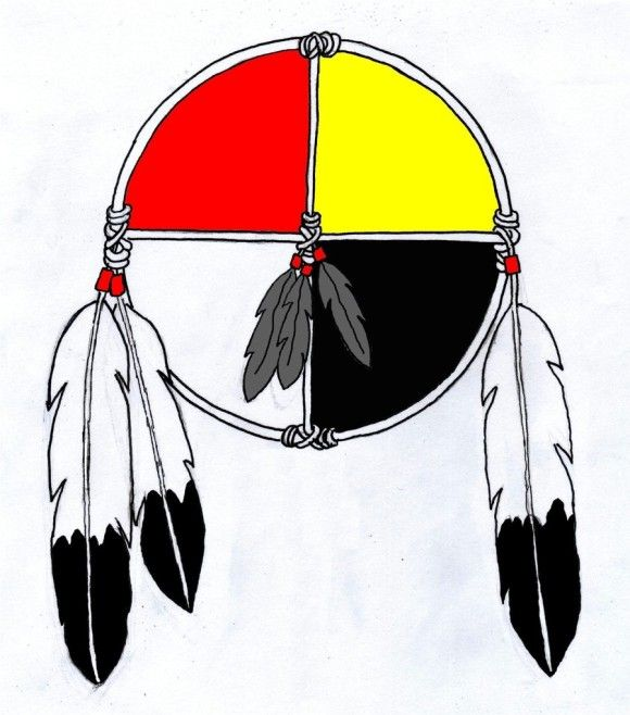 svg royalty free download Native american clip art. Medicine wheel clipart.