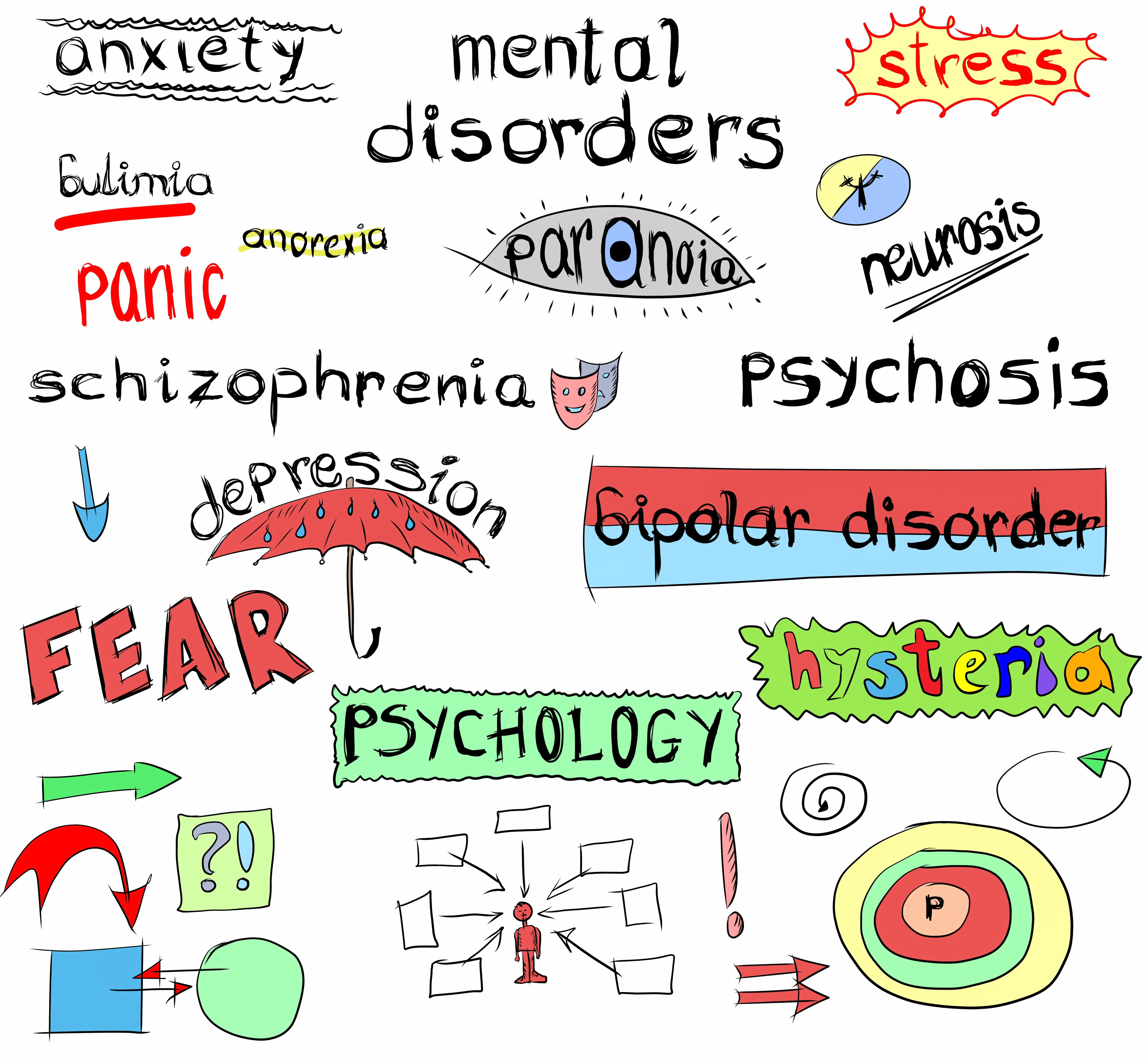 clip transparent download Anxiety transparent . Mental clipart psychosis.