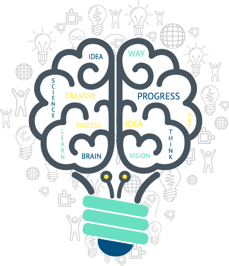 graphic free library Mind clipart brainpower. Brainbullet com the ultimate.