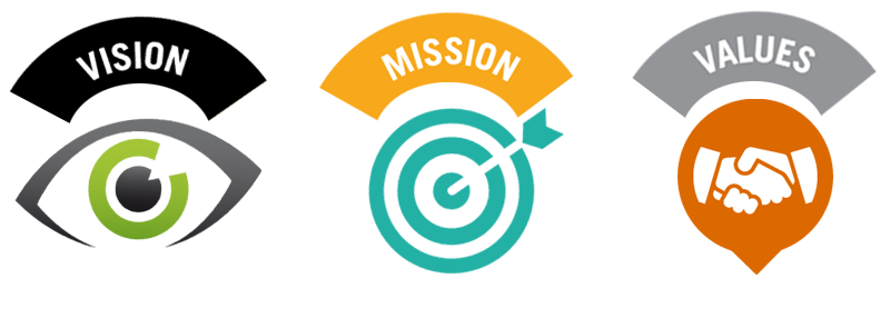 clip royalty free Vision mission values bam. Missions clipart industry profile.