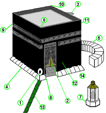png transparent download mosque drawing labeled #100009400