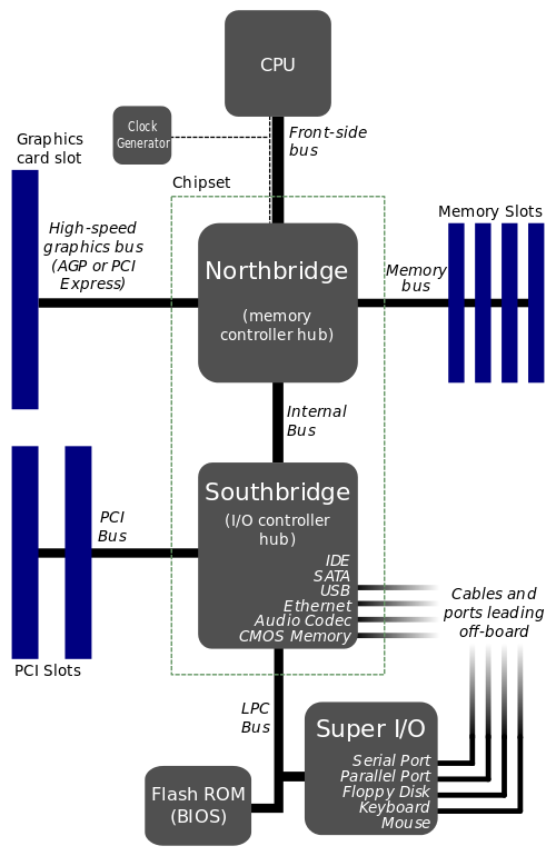 banner stock motherboard drawing diagram #100029196