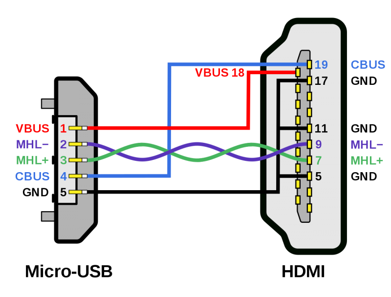 jpg freeuse Usb Wiring Diagram Troubleshooting