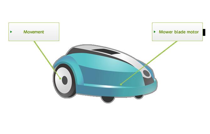 svg Robotic mower nidec corporation. Mowing clipart lawn equipment.