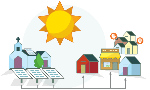 clip art freeuse Community solar groundswell enables. Neighbors clipart line house