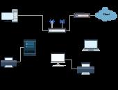 clip free Network Diagram Templates
