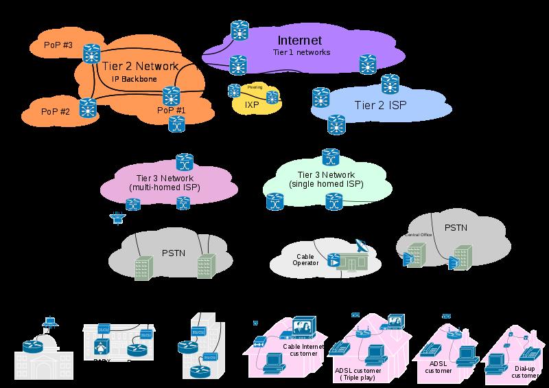 svg stock Network Diagram Internet Cloud