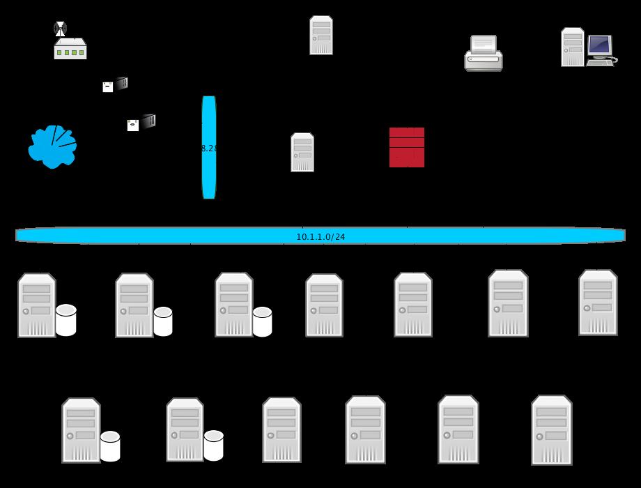 vector free library network diagram editor