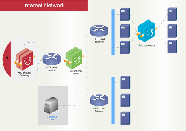 graphic freeuse stock Network Diagram Software