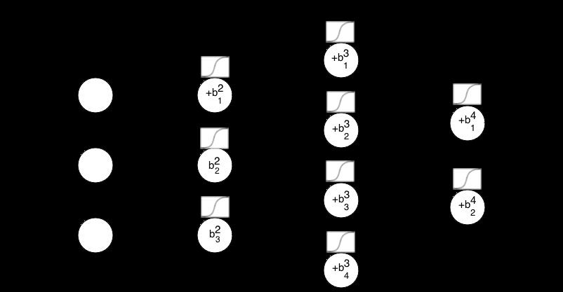 clip art transparent Machine learning a list. Neuron vector neural net
