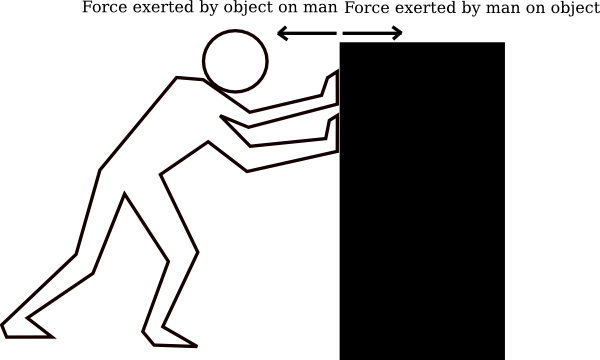 jpg download newton's first law of motion clipart #65404205