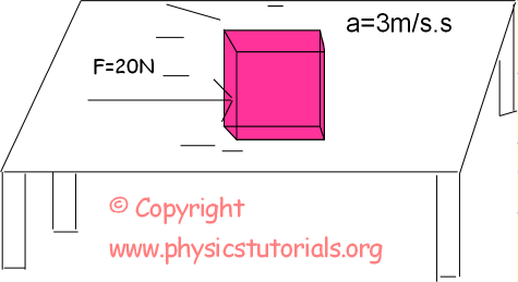 jpg freeuse stock newton's second law clipart #65412690