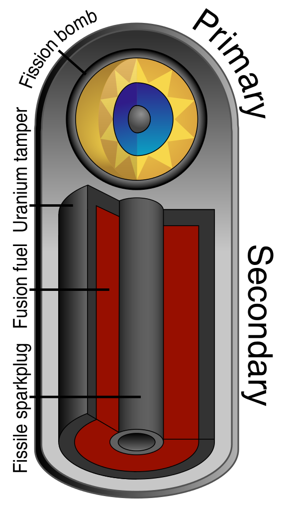 transparent library Thermonuclear weapon wikipedia the. Nuke clipart tnt bomb