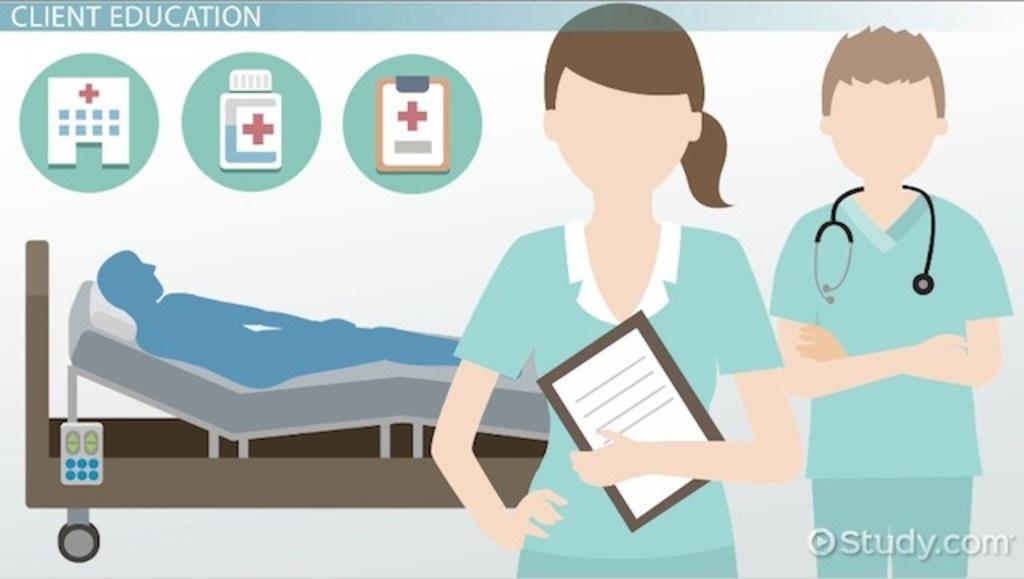 png freeuse stock Portal . Nurse teaching patient clipart