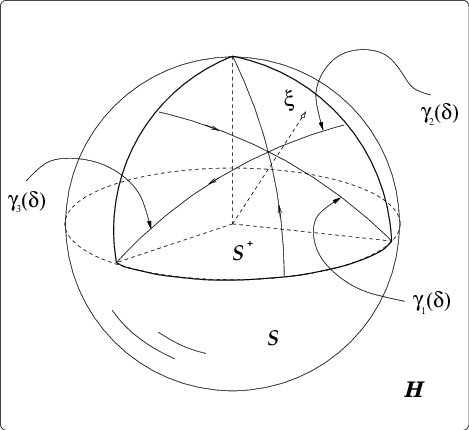 graphic download The family of lesche. Parametric drawing