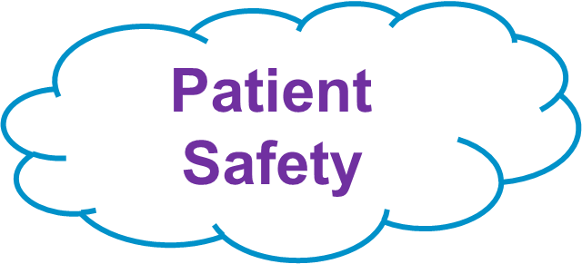 jpg black and white library Patient clipart patient safety