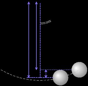 clip Pendulum