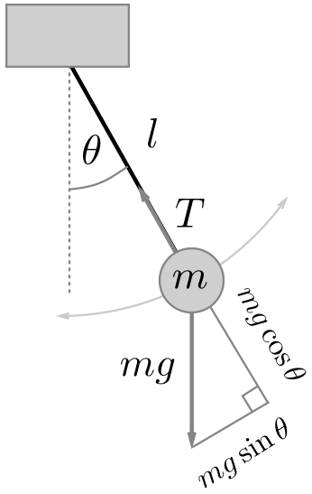 graphic freeuse download The Pendulum