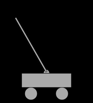 freeuse library Inverted pendulum