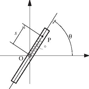 vector black and white download The elastic pendulum