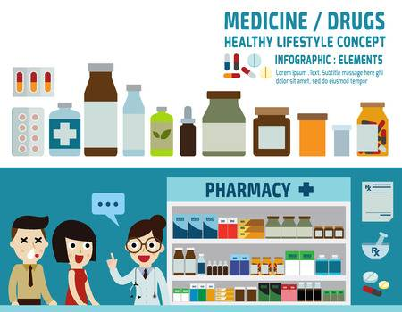 png royalty free library Station . Pharmacist clipart chemist shop