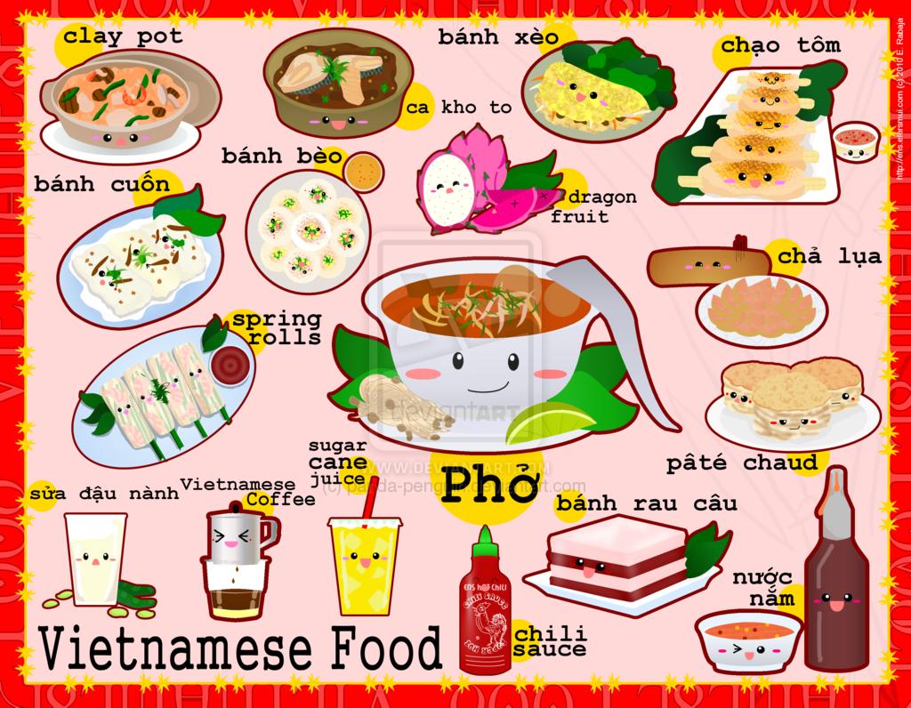 image Foodies