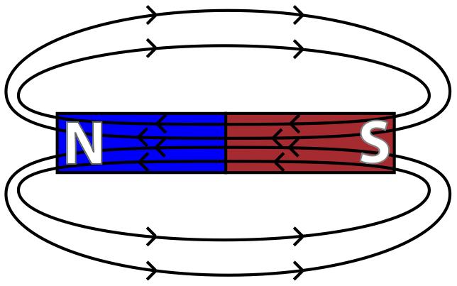 jpg free stock Physics clipart bar magnet. Circle design electricity text.