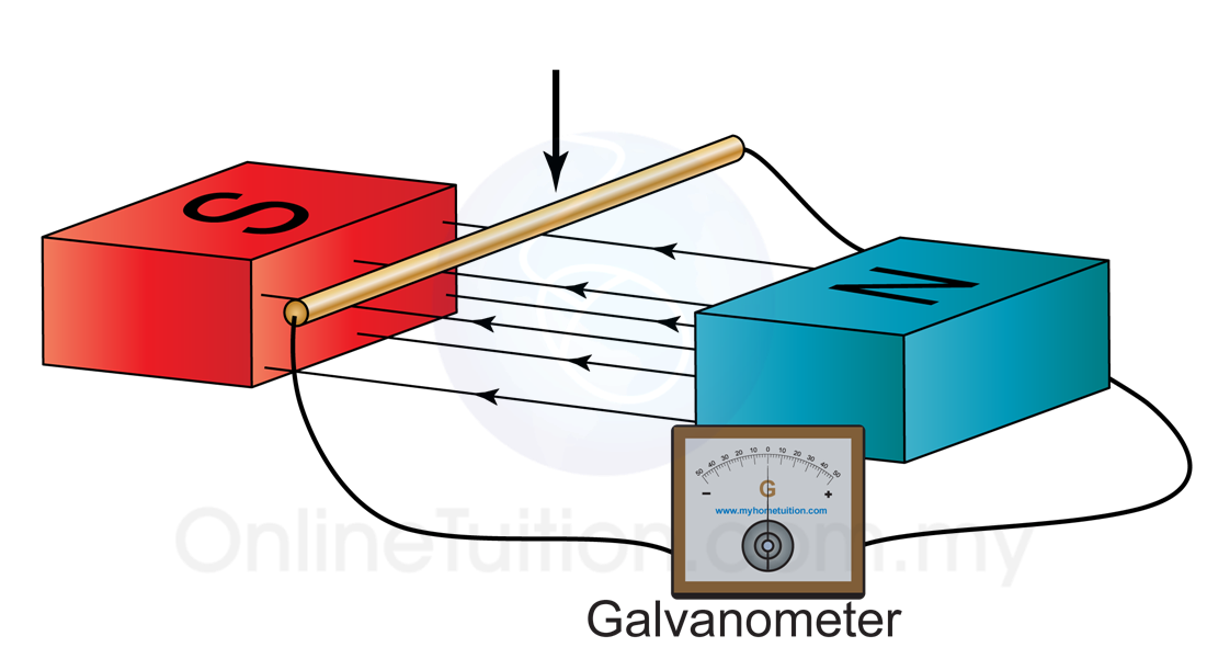 picture library stock Physics clipart complete circuit.