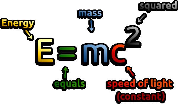 jpg freeuse physics clipart explanation #81835384