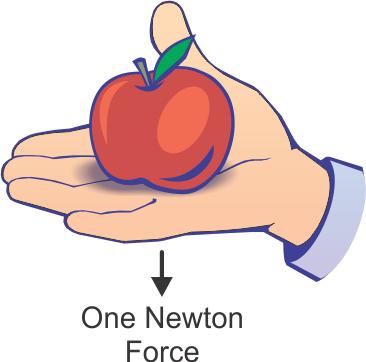 clip art library stock Physics clipart newton meter