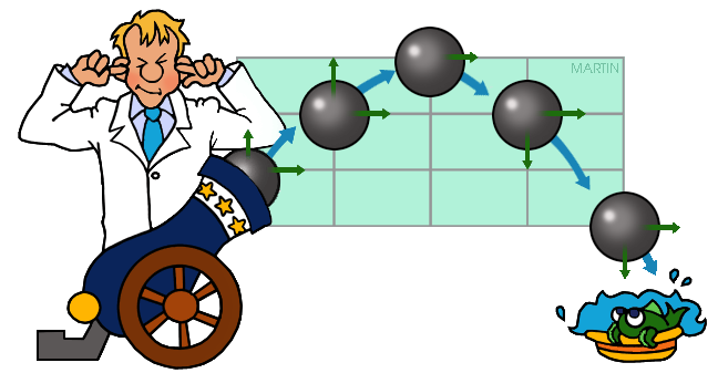 image library download Physics clipart science lesson