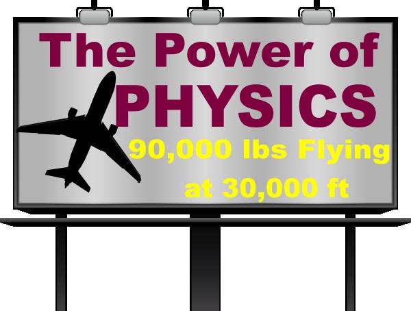 svg royalty free stock Physics Clip Art