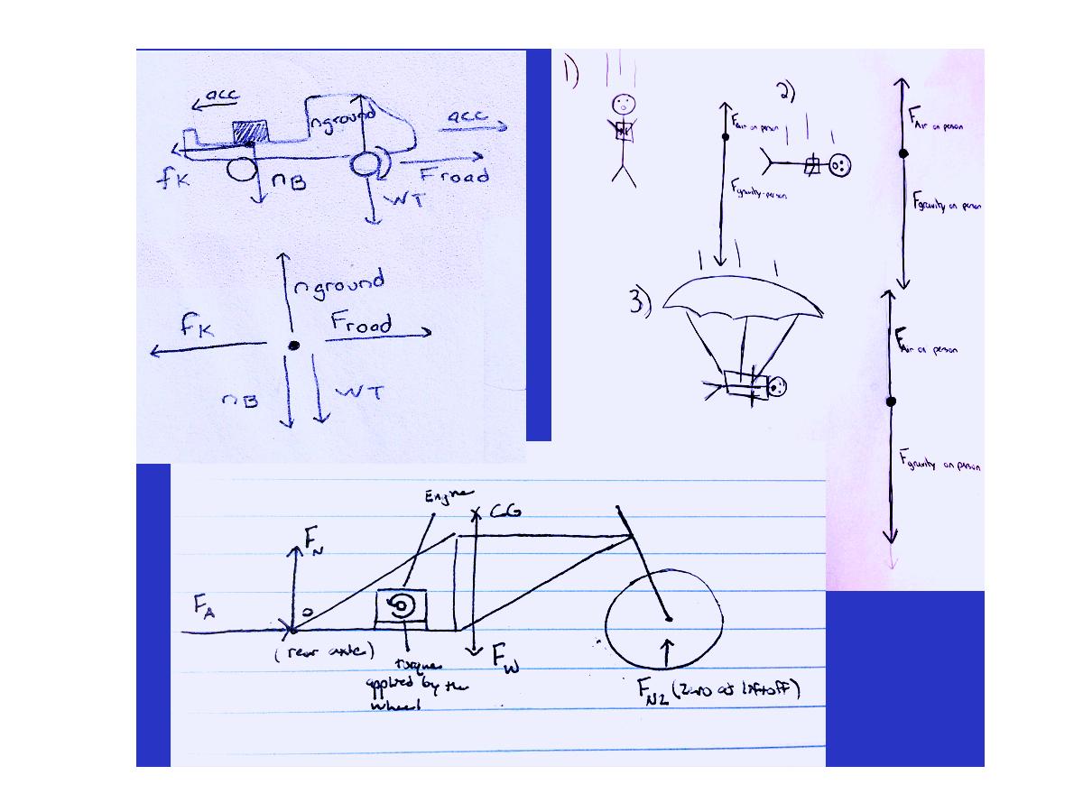 jpg transparent download Physics drawing. Digital textbook on behance.