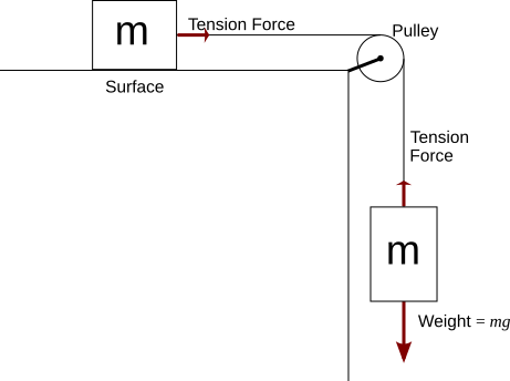 clipart library download newtonian mechanics