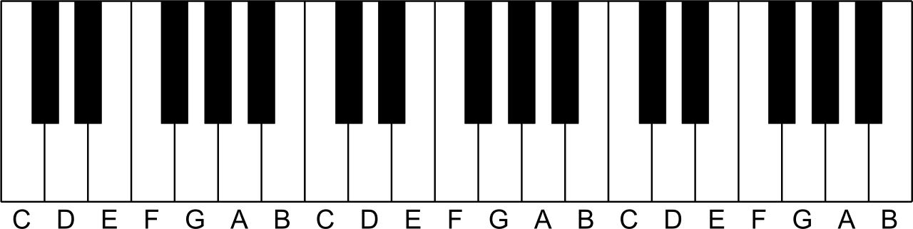 banner library library Piano keyboard clipart black and white. File klaviatur en svg