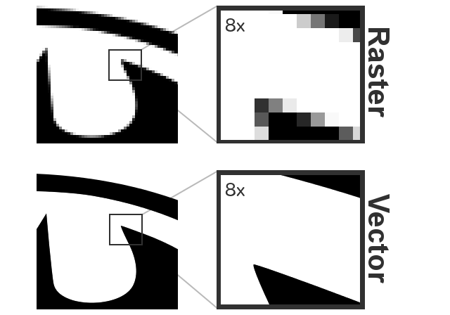 image Image Vectorizer Convert raster images like PNGs