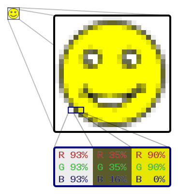 library Graphics wikipedia the smiley. Vector defintion raster