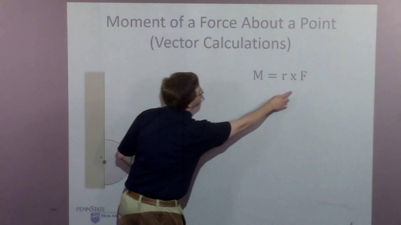 clip transparent download Point vector. Mechanics map moment about.