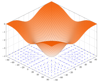 vector free stock Gradient