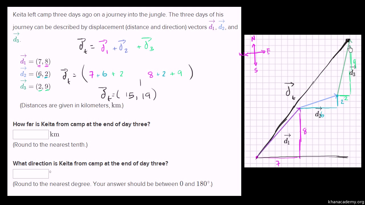 graphic black and white library Vectors math khan academy. Precalculus vector