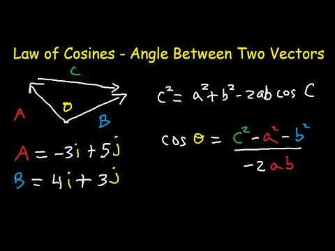 image download Angle between two vectors. Vector angles physic