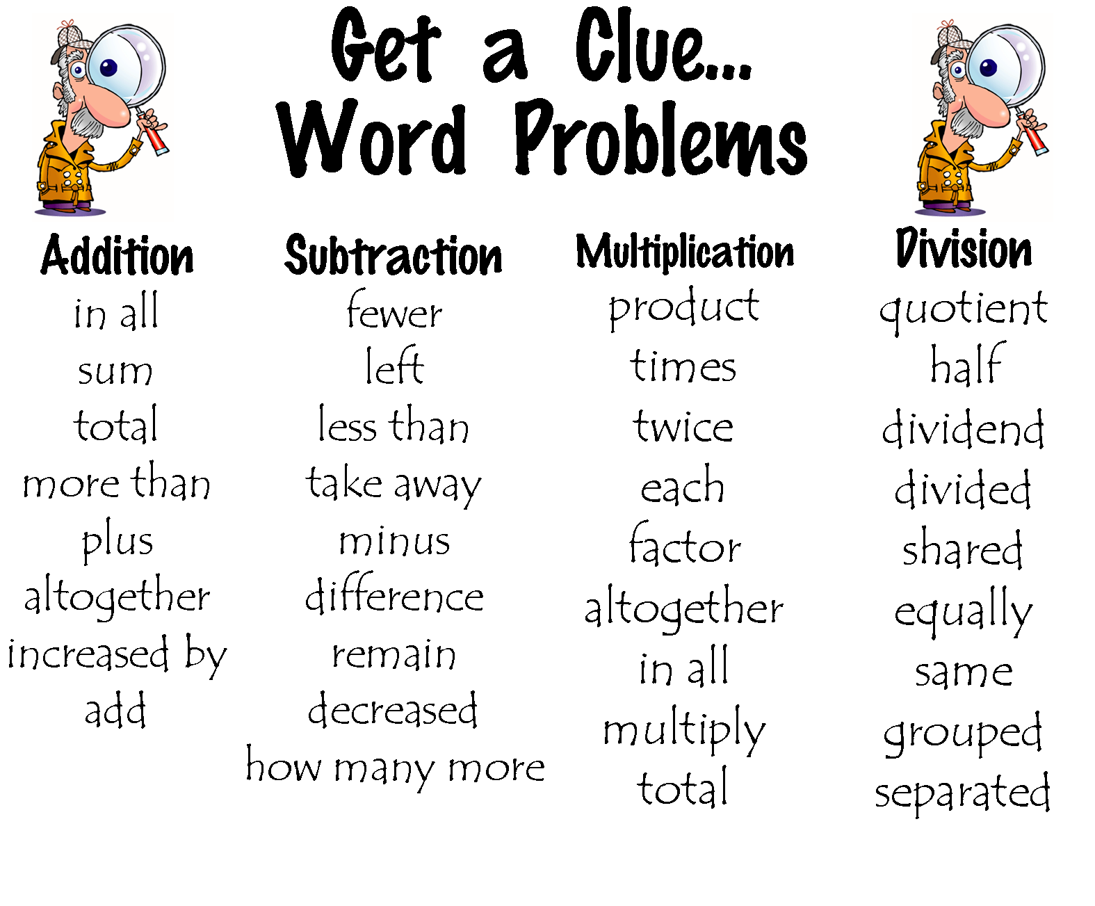 svg freeuse stock Two step word problems. Problem clipart story problem