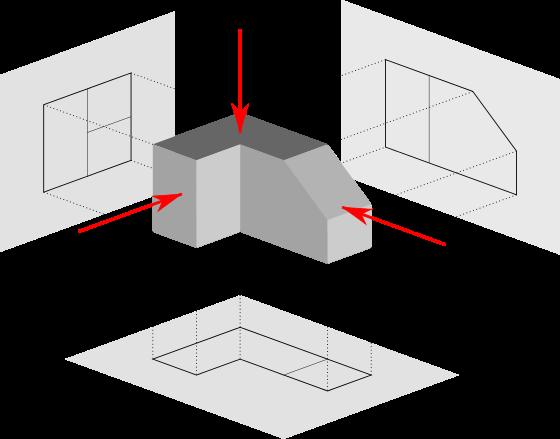 image free download Projectiemethode
