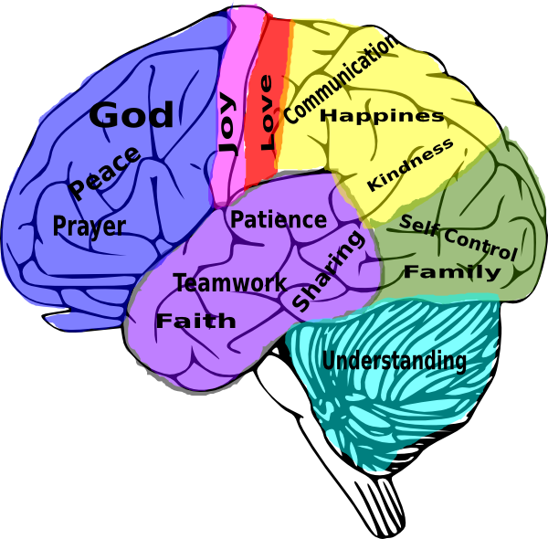 picture download Psychology Brain Clipart