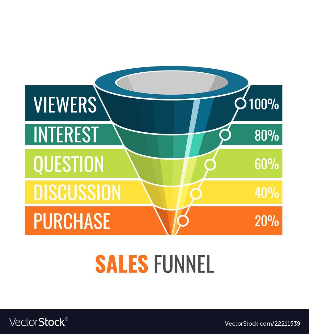 png freeuse stock Sales funnel for marketing. Question vector digital