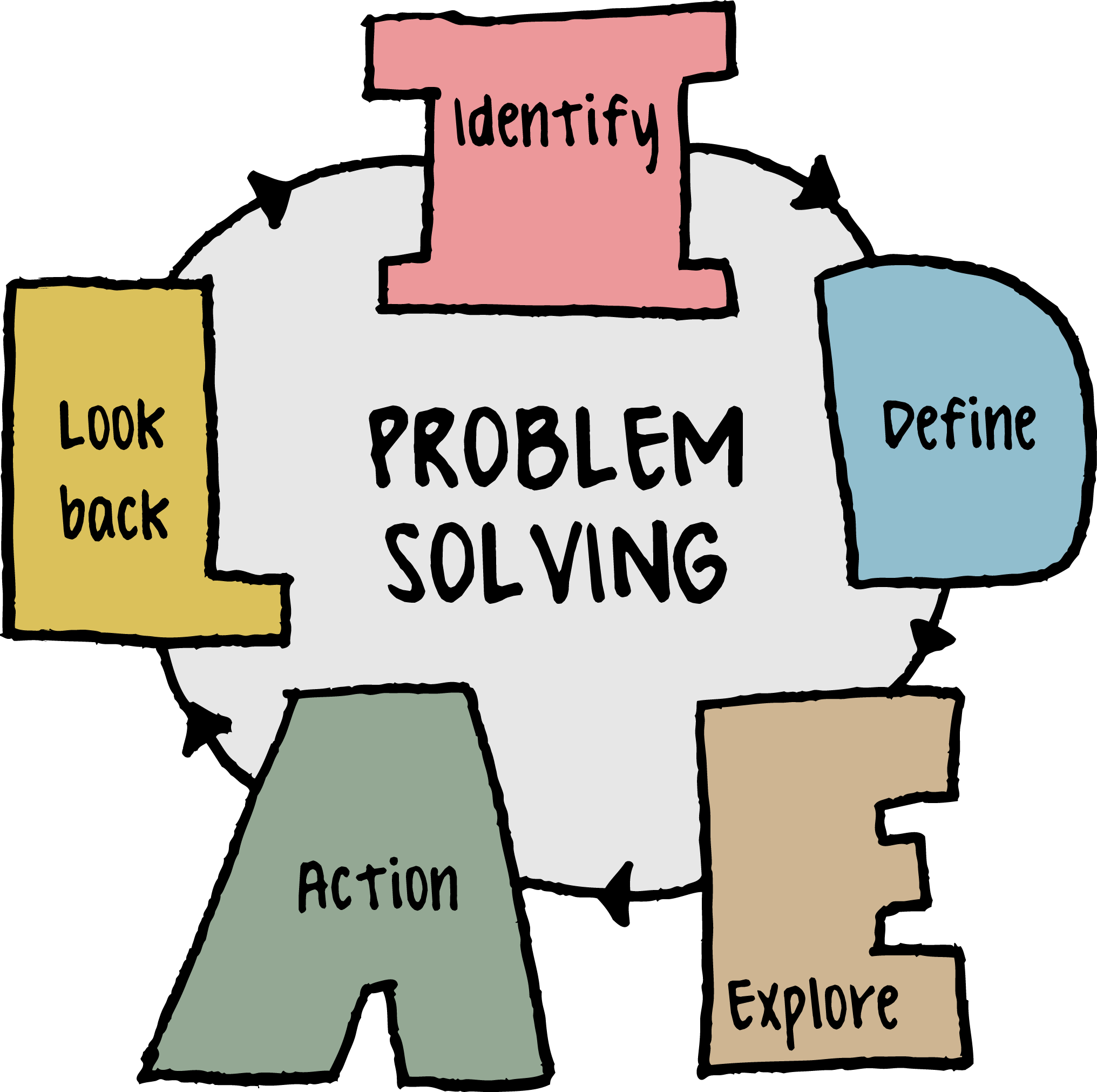 image transparent download Introduction to Problem Solving Skills