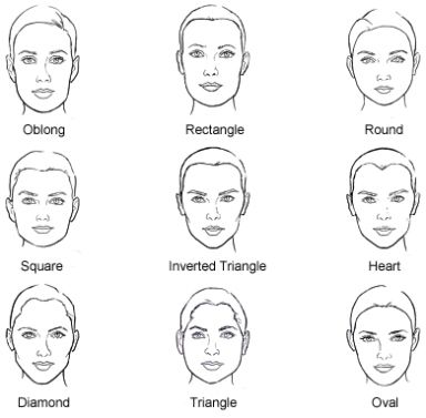 image transparent References drawing face shape. Female shapes reference human