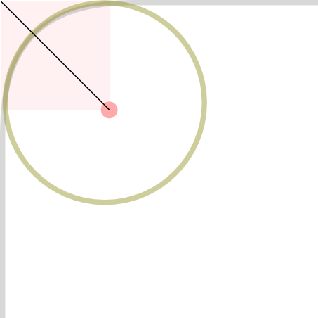 vector royalty free download Drawing rectangle rounded corner. Quickly a with gl