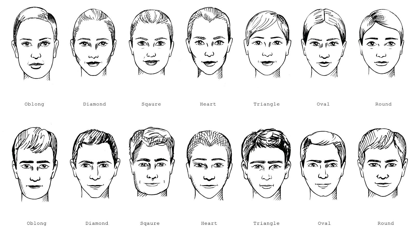 image royalty free stock References drawing face shape. Head reference for men