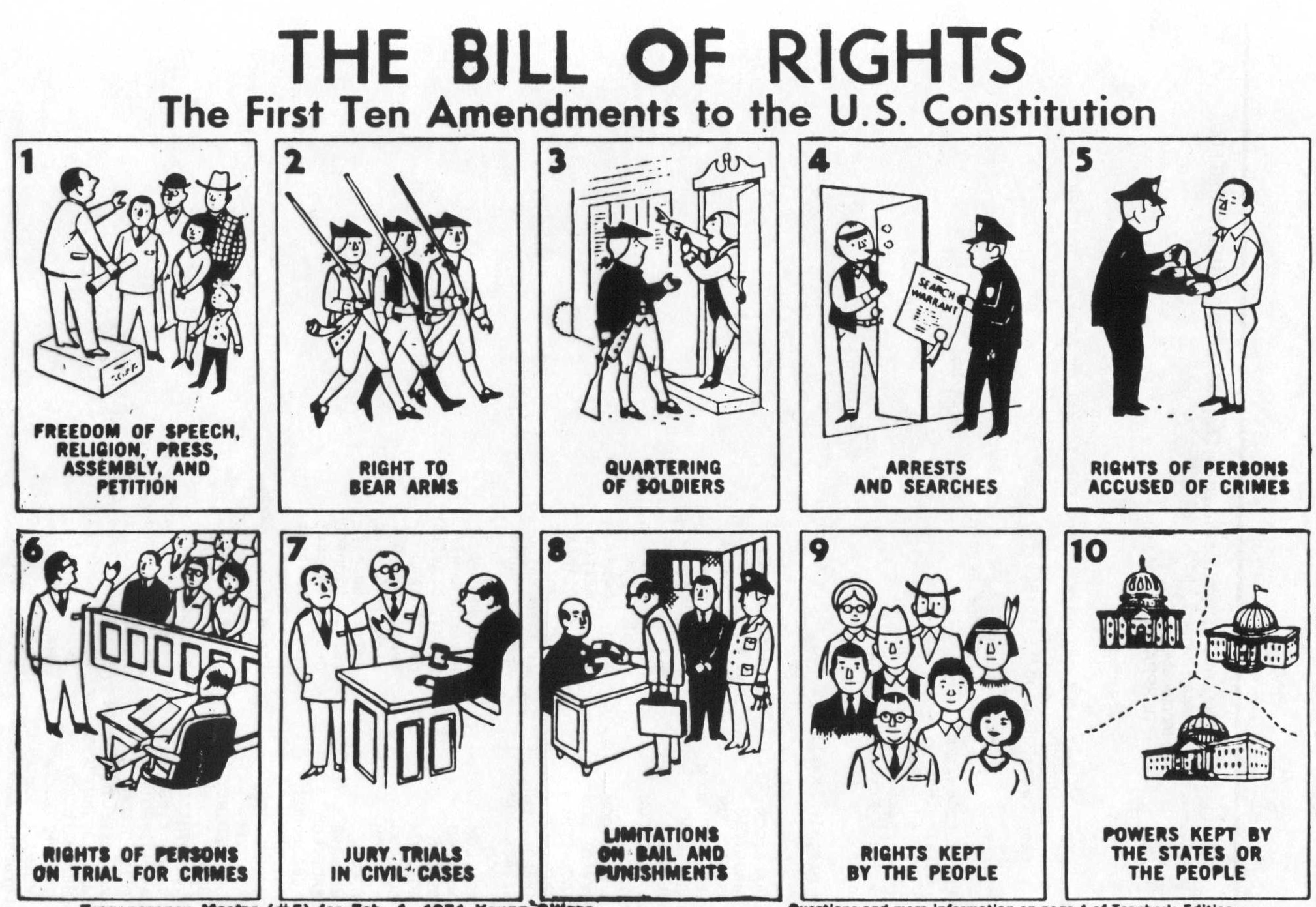 picture free download Of rights clip art. Religion clipart bill right